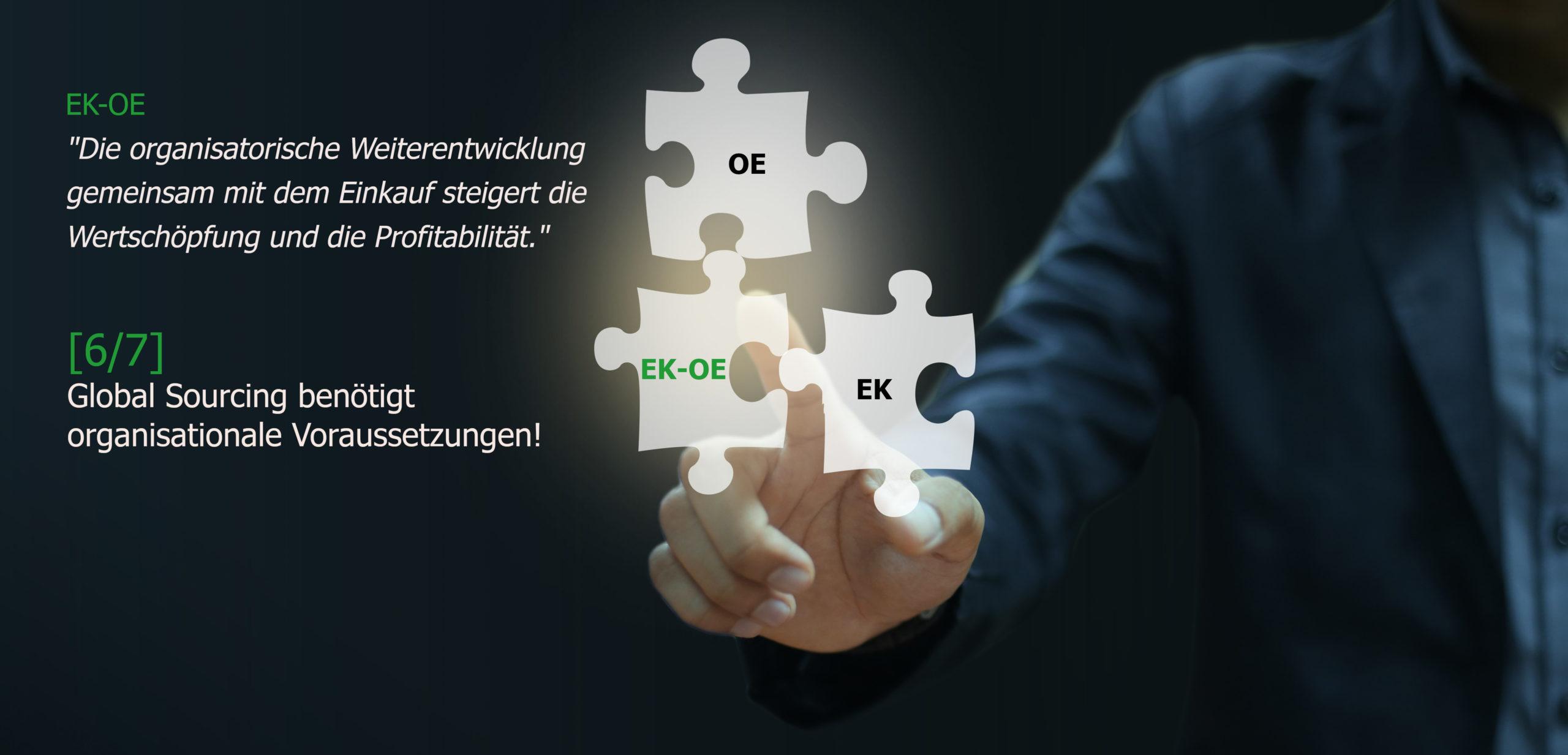 Global Sourcing - Organisationsentwicklung, Einkaufsberatung, Change Coach, Coaching, Markus Kruse, Essen